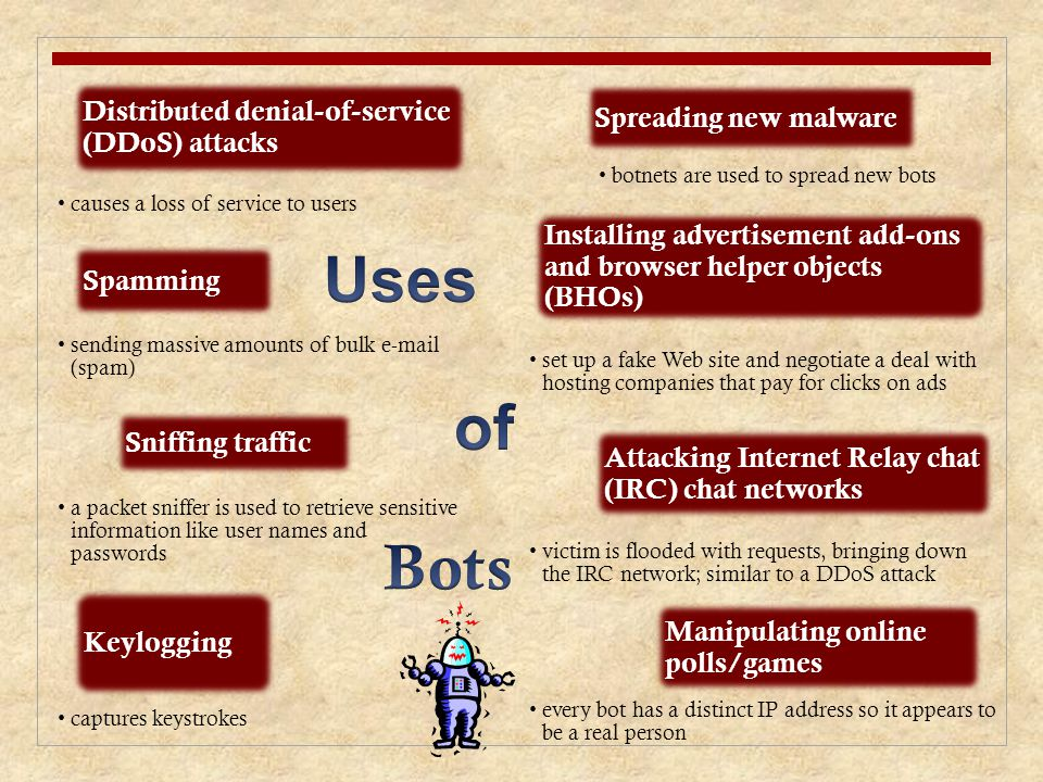 Uses of Bots Distributed denial-of-service (DDoS) attacks