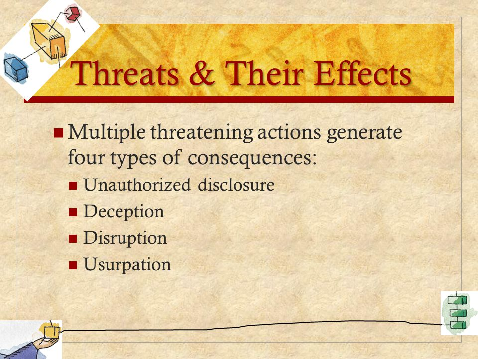 Threats & Their Effects