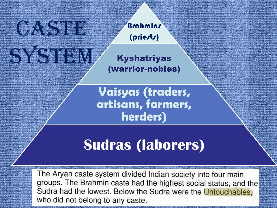 Caste System Sudras (laborers)