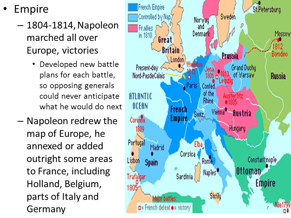 Empire 1804-1814, Napoleon marched all over Europe, victories