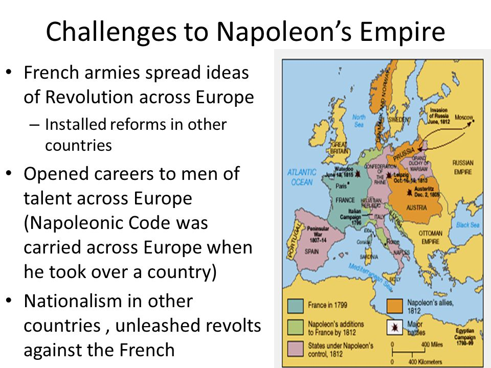 Challenges to Napoleon's Empire