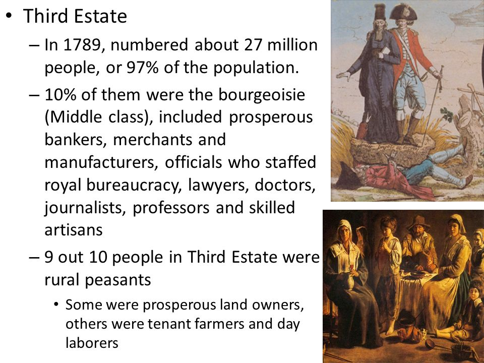 Third Estate In 1789, numbered about 27 million people, or 97% of the population.