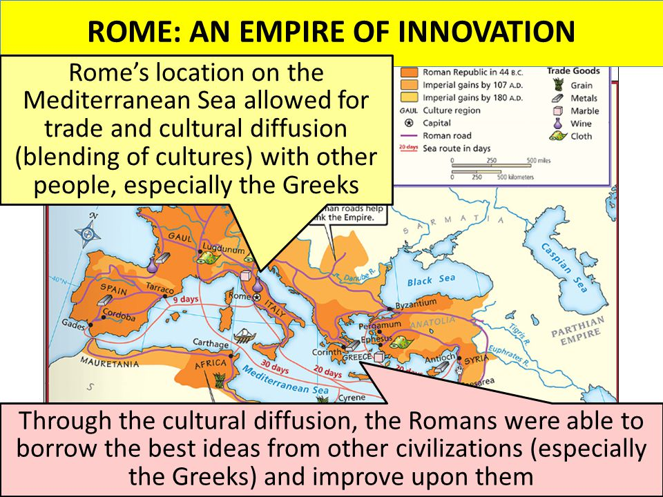 ROME: AN EMPIRE OF INNOVATION