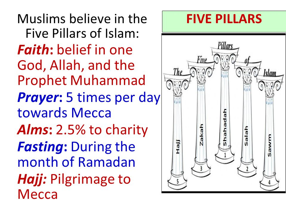 an introduction to the mythology of the five pillars of islam The five pillars of islam will give you an introduction to the muslim faith learning  these obligations will help you understand what muslims.