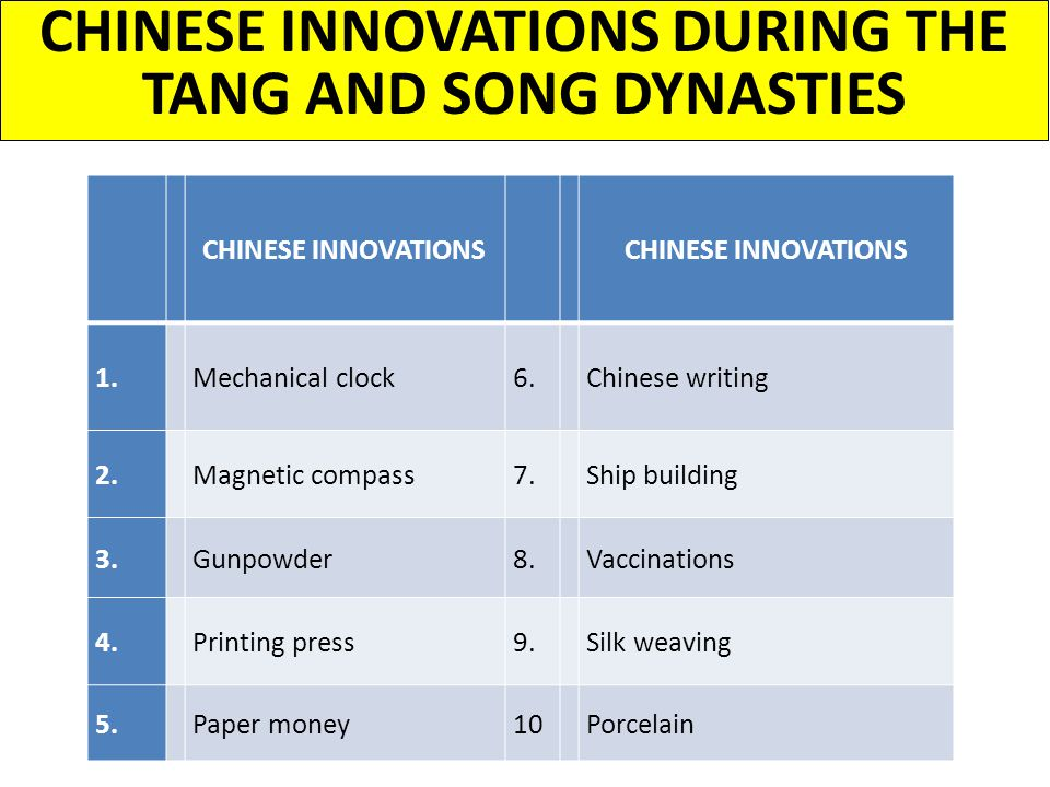 CHINESE INNOVATIONS DURING THE TANG AND SONG DYNASTIES