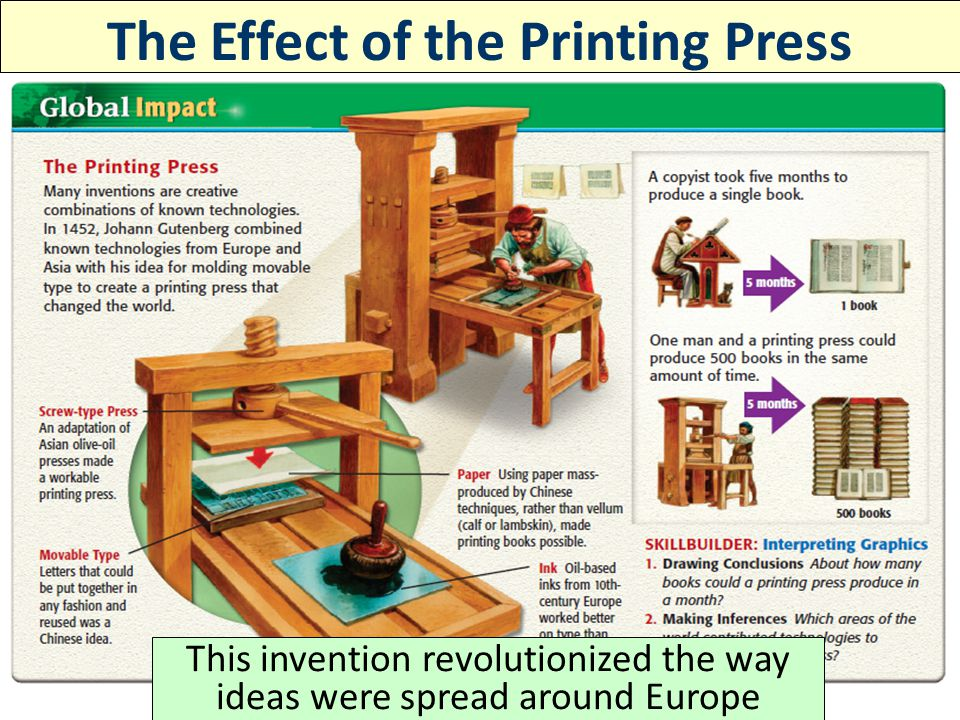 The Effect of the Printing Press