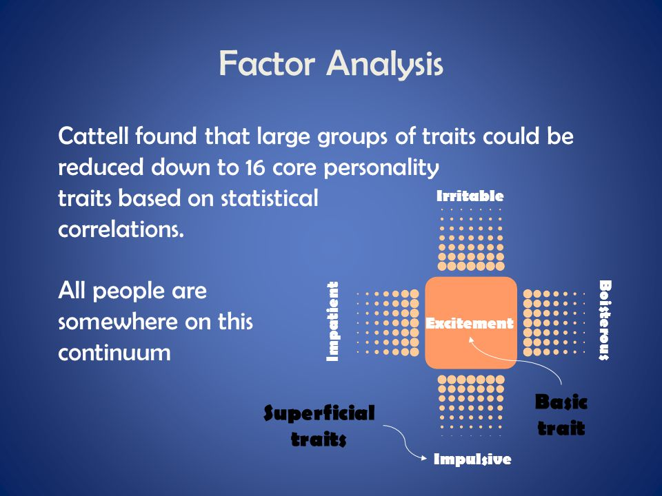 Factor Analysis Cattell found that large groups of traits could be reduced down to 16 core personality.