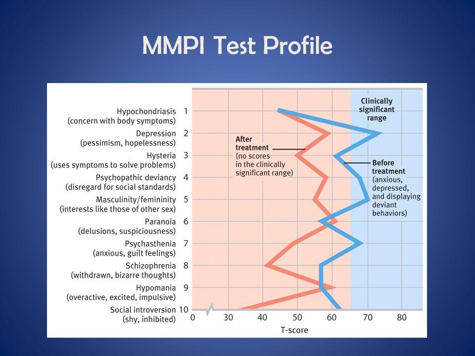 MMPI Test Profile