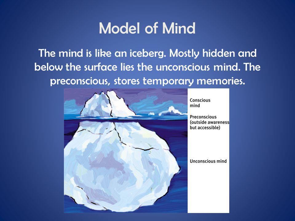 Model of Mind