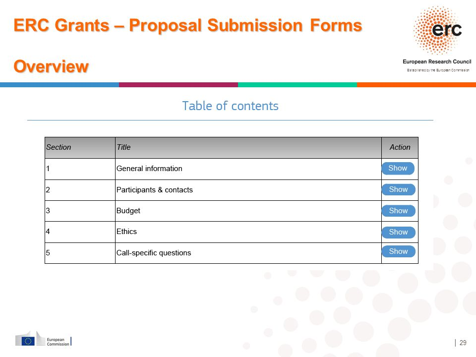 ERC Grants – Proposal Submission Forms Overview