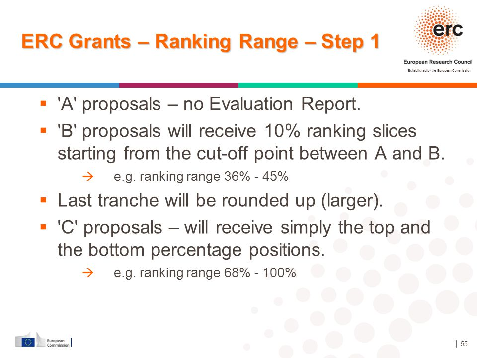 ERC Grants – Ranking Range – Step 1