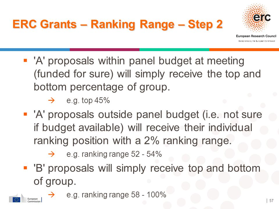 ERC Grants – Ranking Range – Step 2