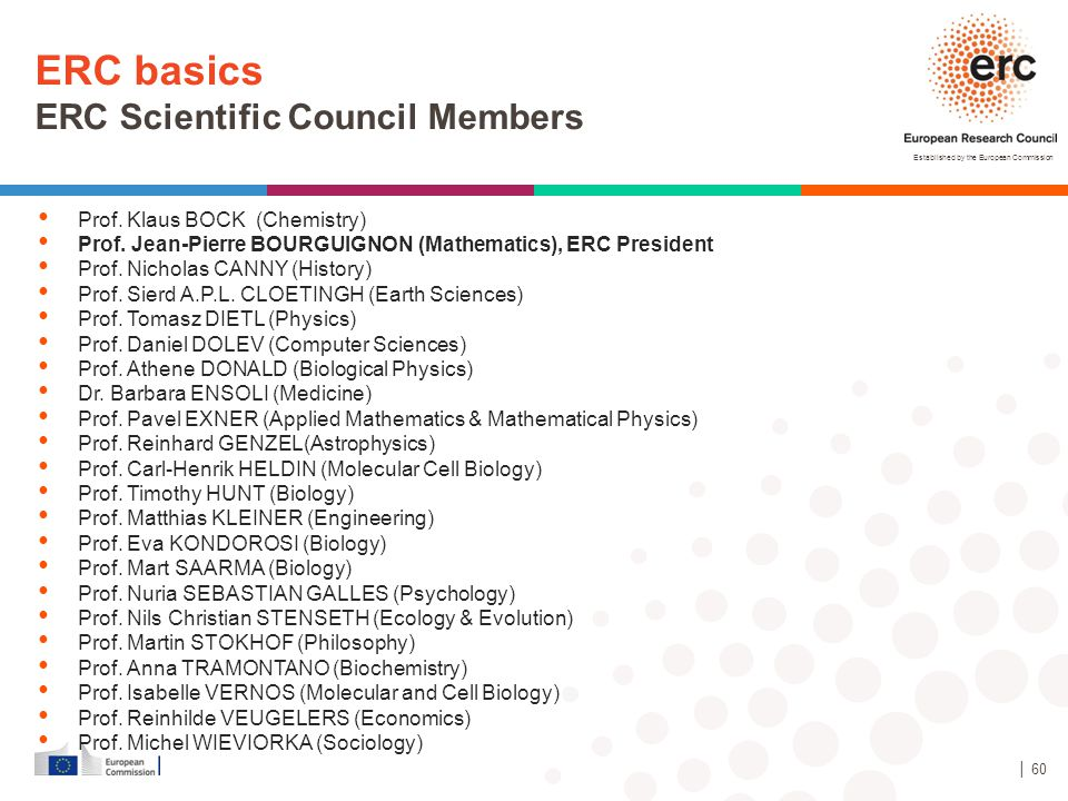ERC basics ERC Scientific Council Members