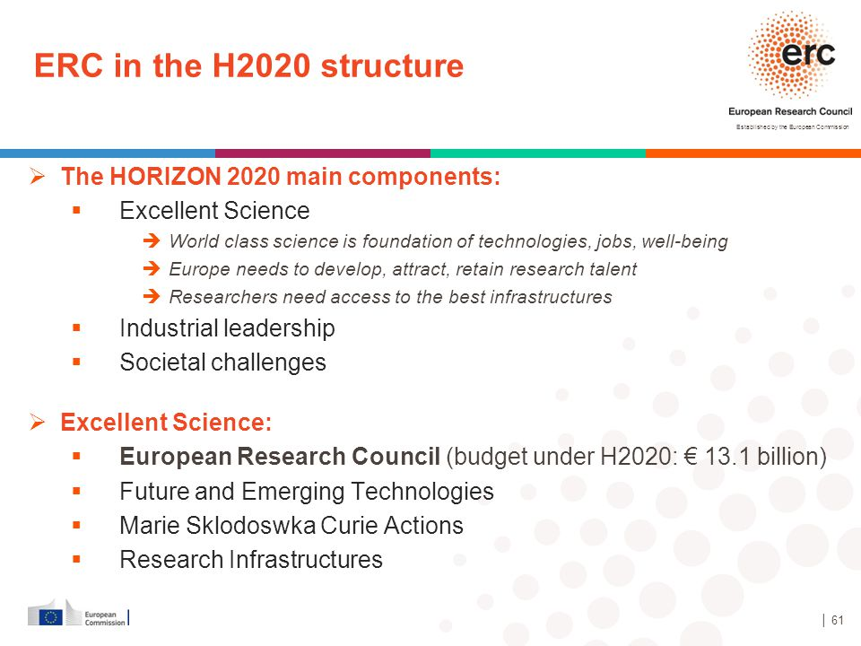ERC in the H2020 structure The HORIZON 2020 main components:
