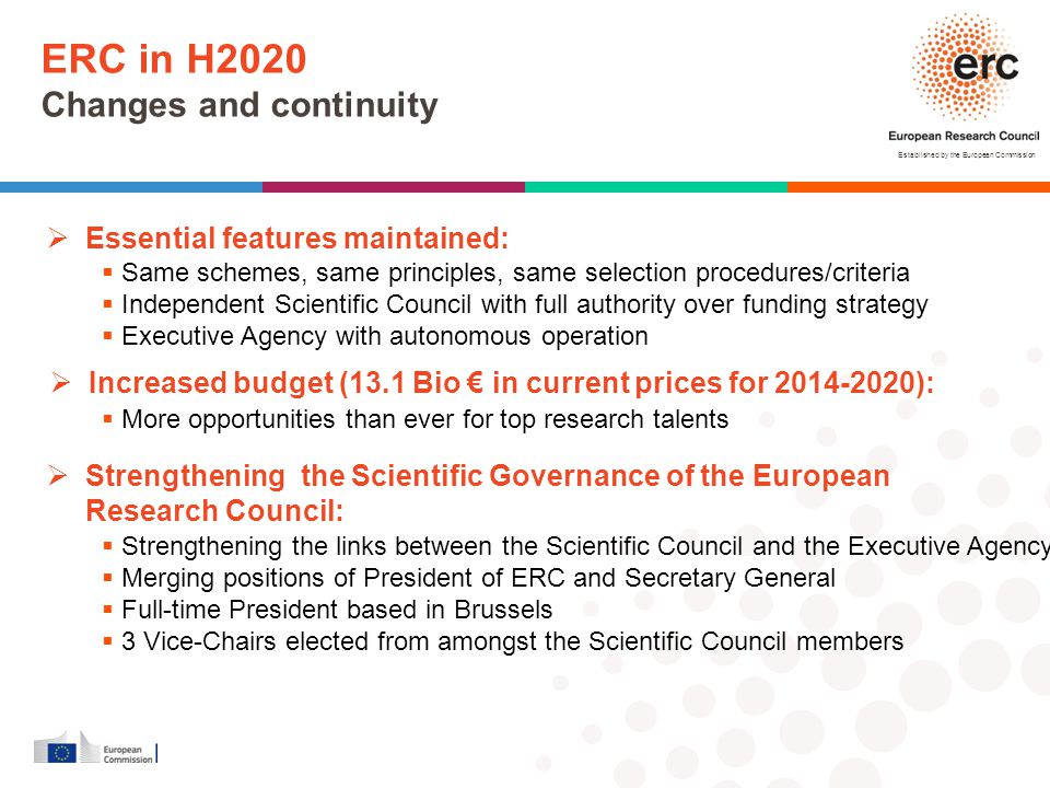 ERC in H2020 Changes and continuity