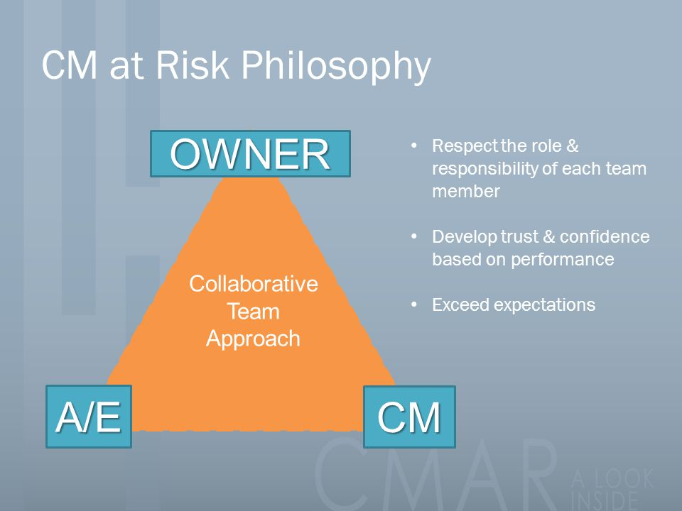 CM at Risk Philosophy OWNER A/E CM Collaborative Team Approach