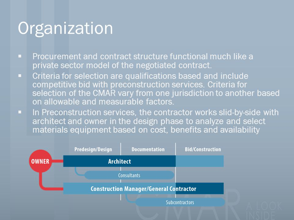 Organization Procurement and contract structure functional much like a private sector model of the negotiated contract.