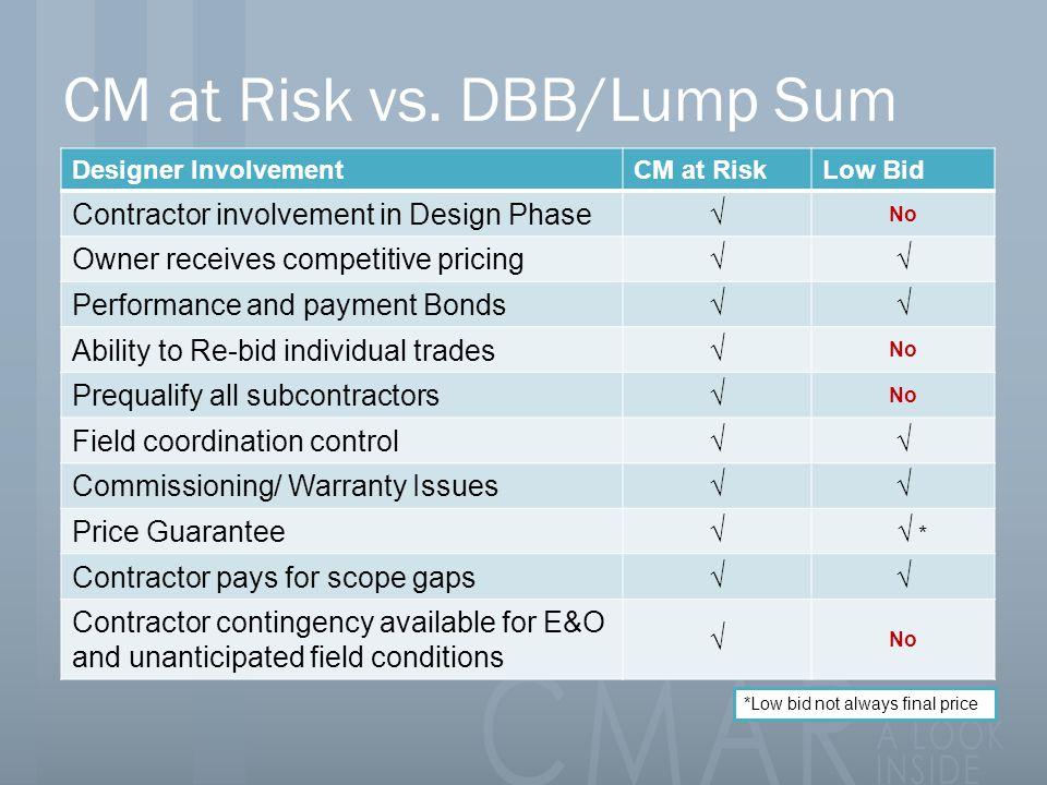 CM at Risk vs. DBB/Lump Sum