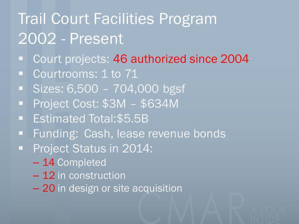 Trail Court Facilities Program 2002 - Present