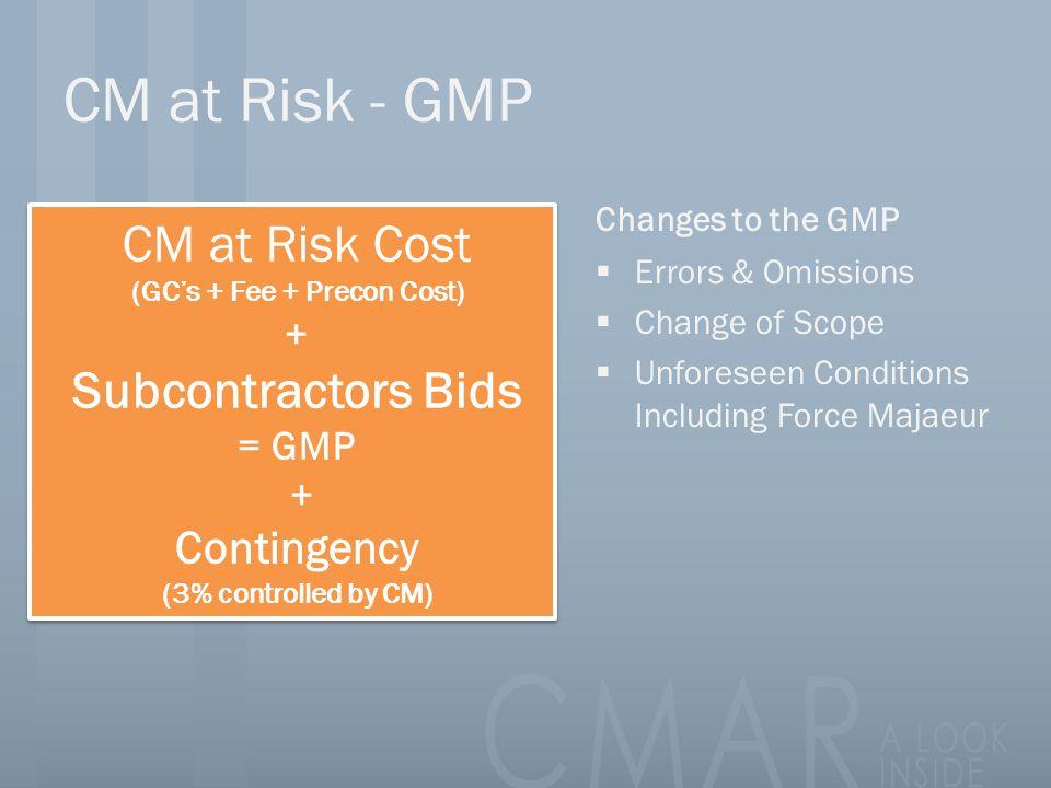 (GC's + Fee + Precon Cost) + Subcontractors Bids = GMP