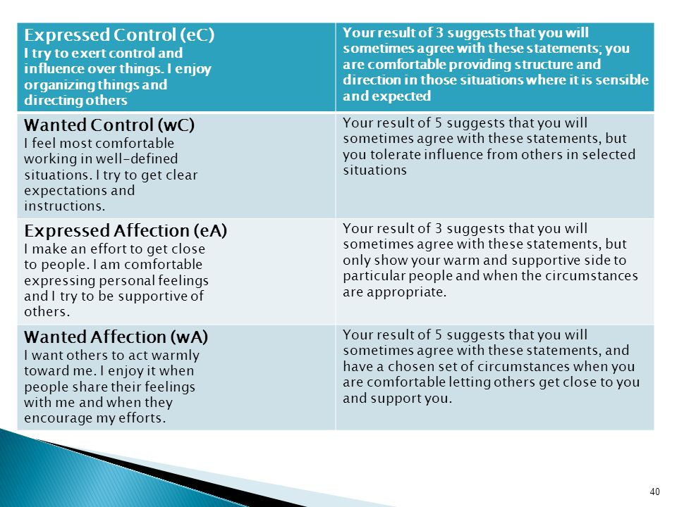 Expressed Control (eC)