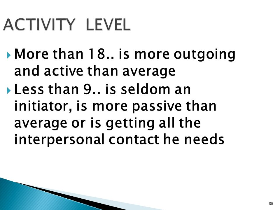 ACTIVITY LEVEL More than 18.. is more outgoing and active than average