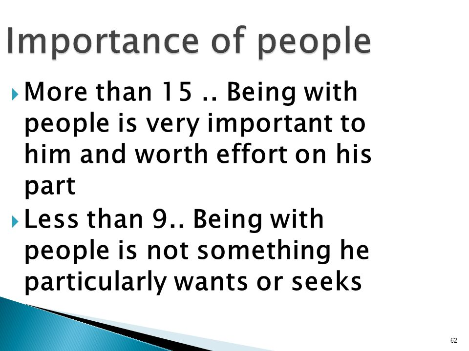 Importance of people More than 15 .. Being with people is very important to him and worth effort on his part.