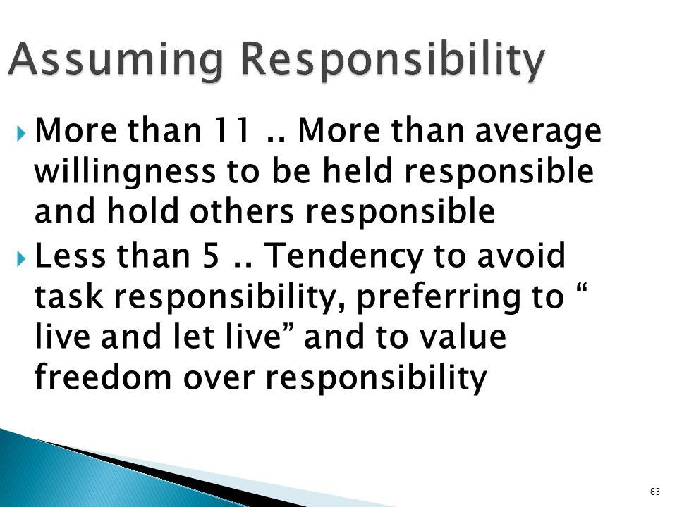Assuming Responsibility