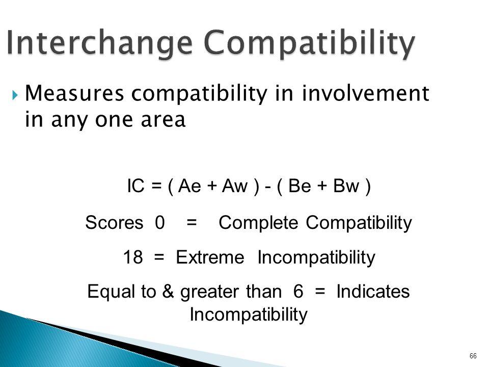 Interchange Compatibility