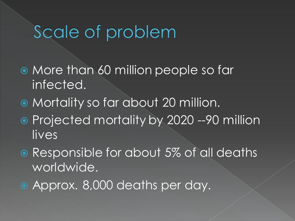 Scale of problem More than 60 million people so far infected.