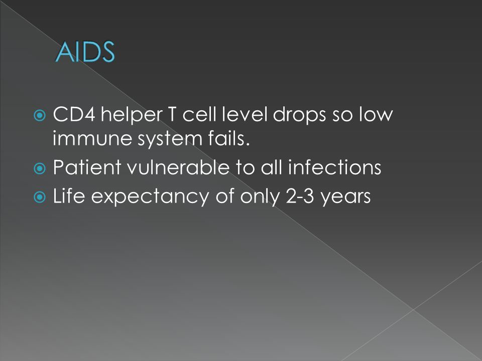AIDS CD4 helper T cell level drops so low immune system fails.