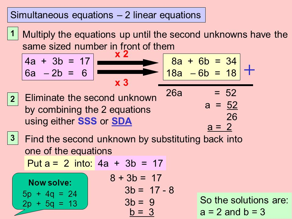 + Simultaneous equations – 2 linear equations