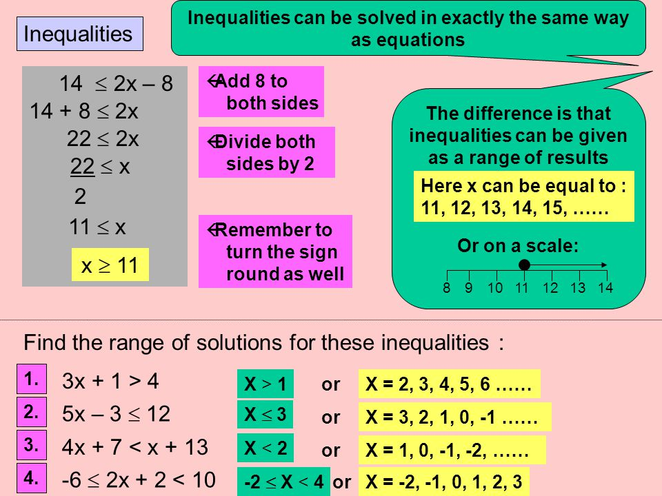 Find the range of solutions for these inequalities :
