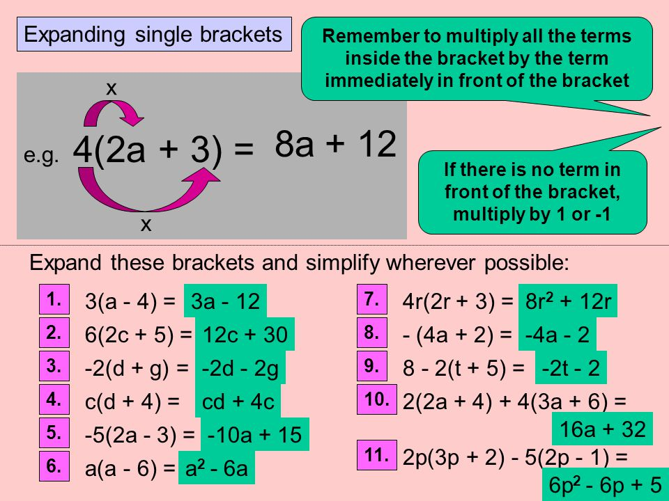 If there is no term in front of the bracket, multiply by 1 or -1