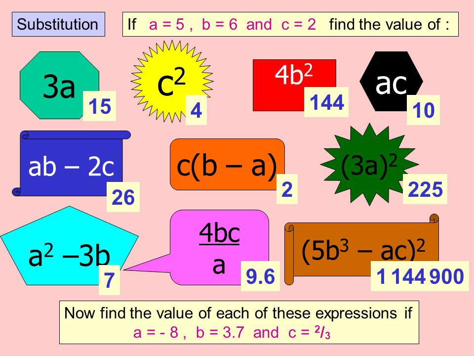 c2 ac 3a c(b – a) a2 –3b 4b2 (3a)2 ab – 2c 4bc (5b3 – ac)2 a 144 15 4