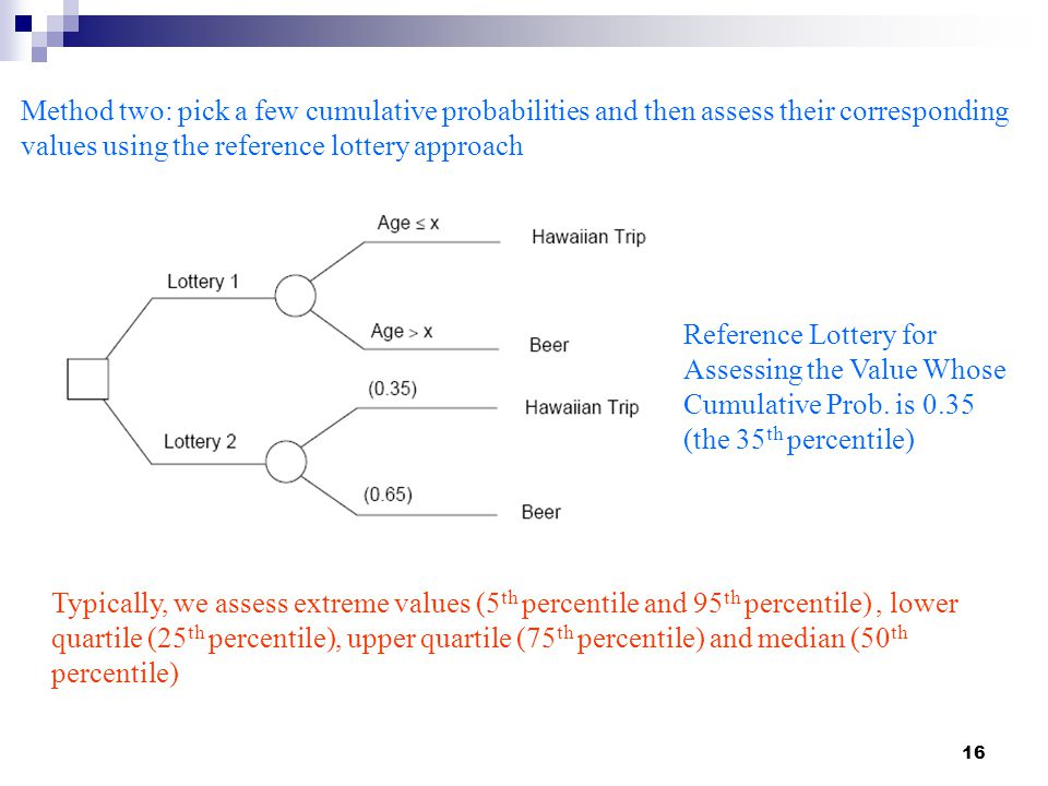 Method two: pick a few cumulative probabilities and then assess their corresponding values using the reference lottery approach