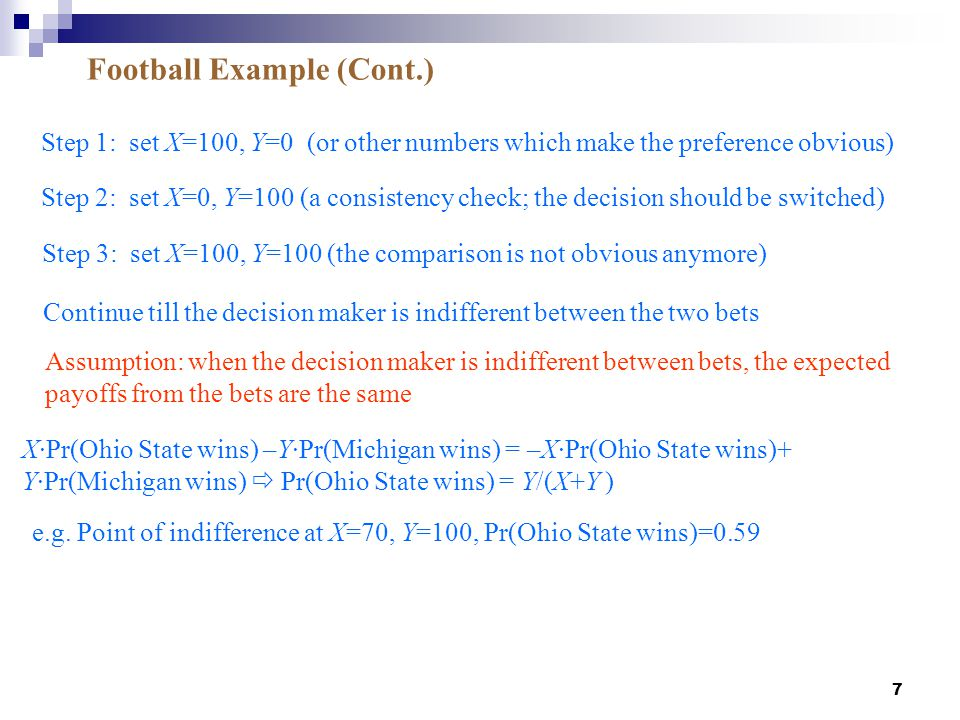 Football Example (Cont.)