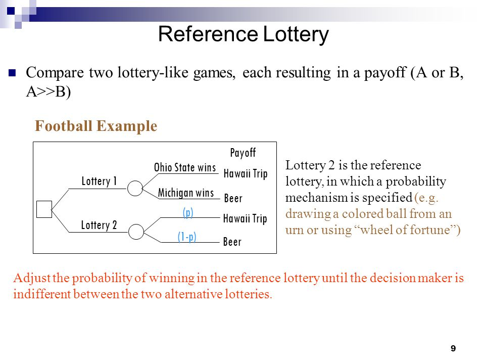 Reference Lottery Compare two lottery-like games, each resulting in a payoff (A or B, A>>B) Football Example.