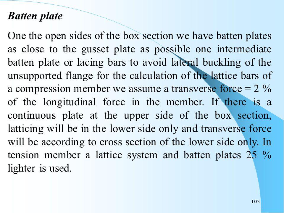 Batten plate