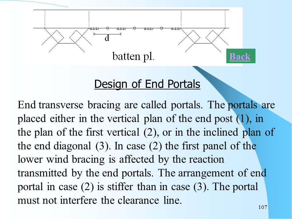 Back Design of End Portals.