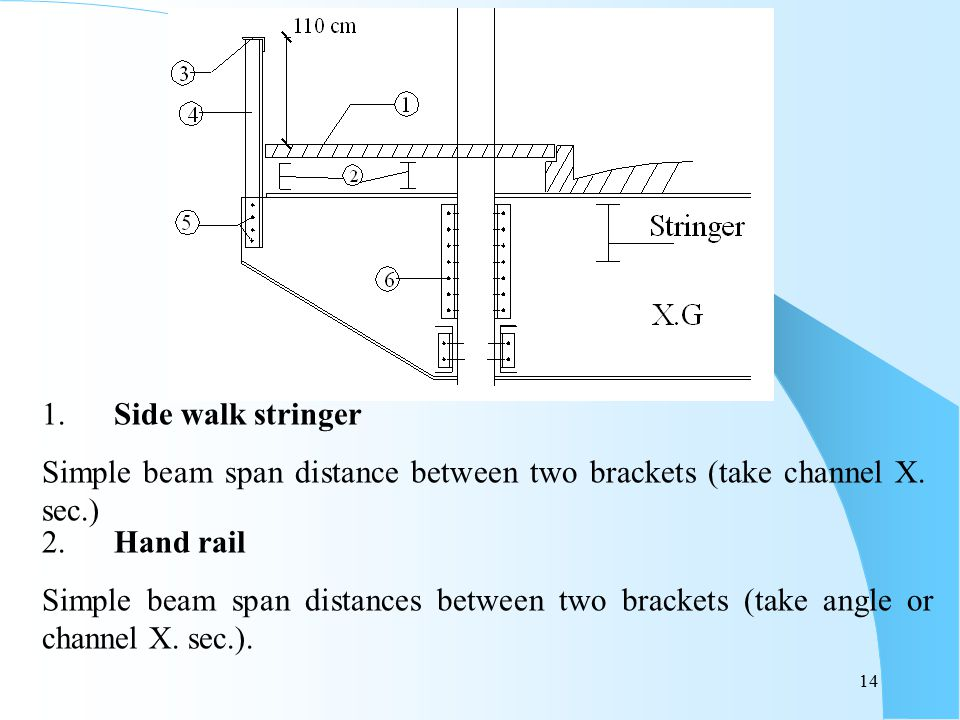 1. Side walk stringer Simple beam span distance between two brackets (take channel X. sec.) 2. Hand rail.