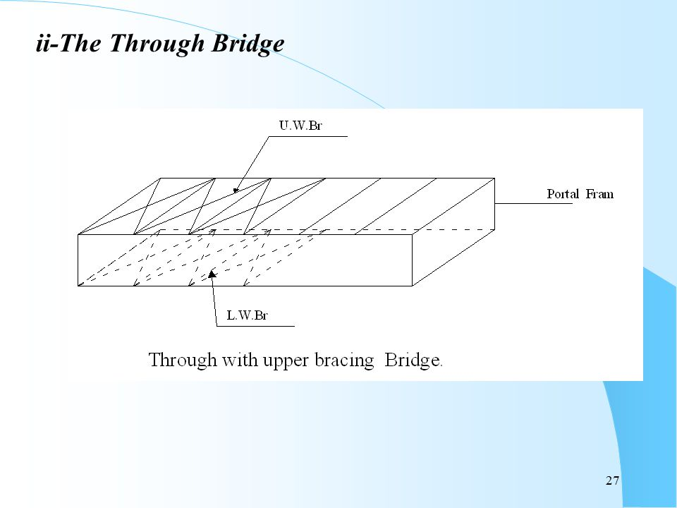 ii-The Through Bridge
