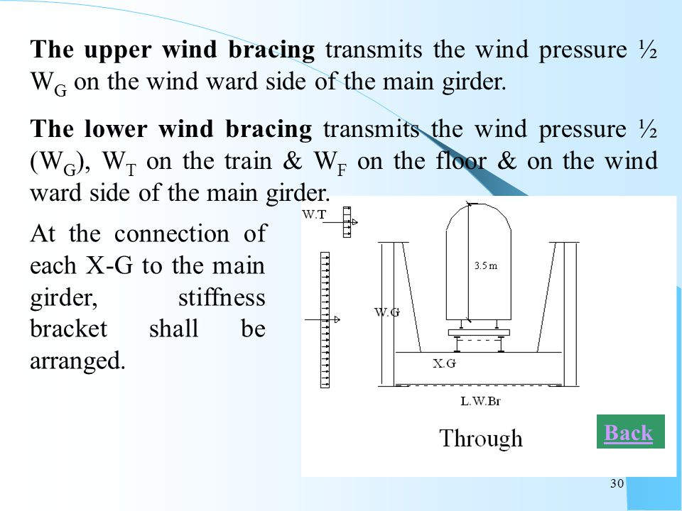 The upper wind bracing transmits the wind pressure ½ WG on the wind ward side of the main girder.