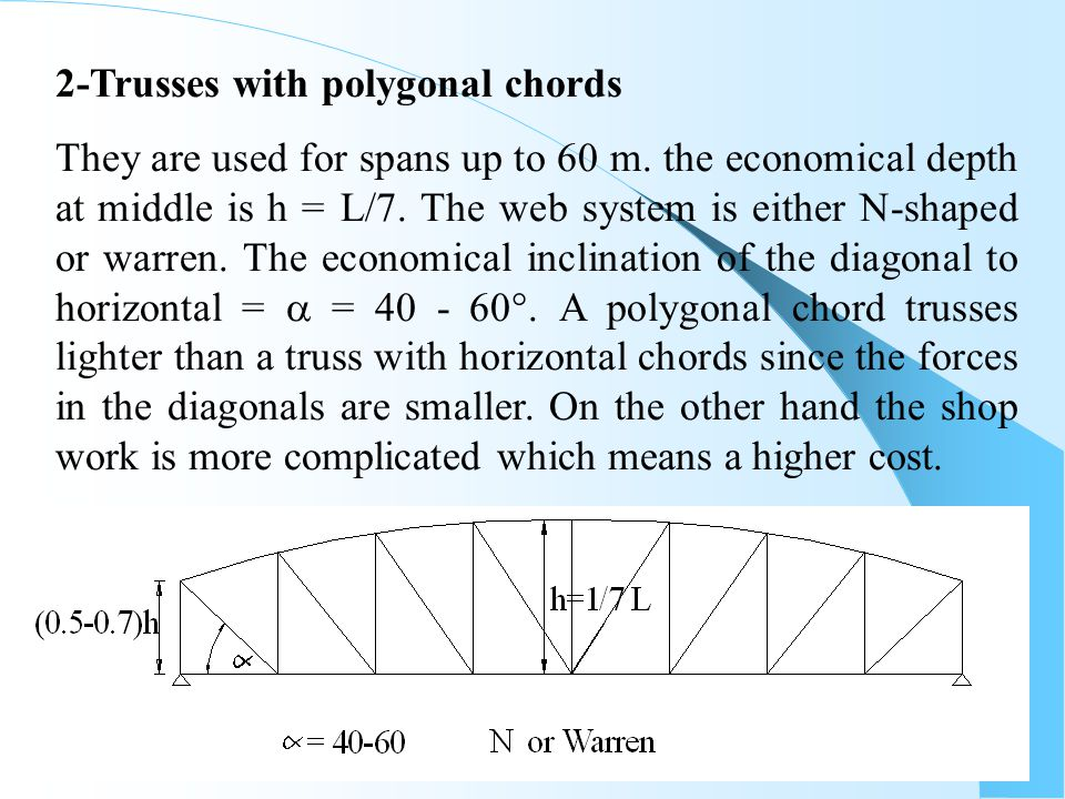 2-Trusses with polygonal chords