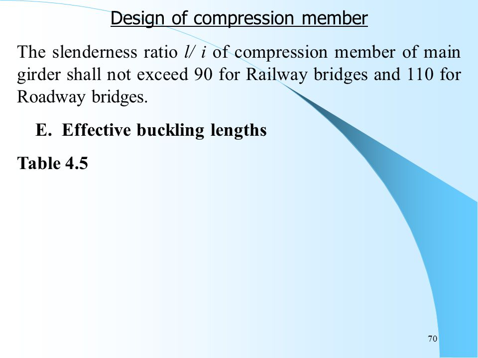 Design of compression member