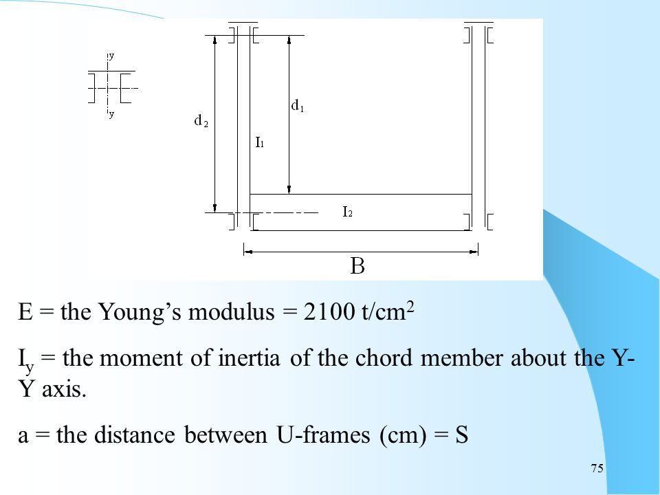 E = the Young's modulus = 2100 t/cm2
