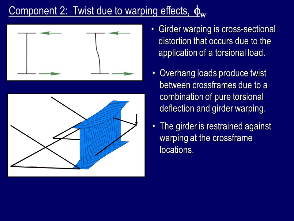 Component 2: Twist due to warping effects, fw