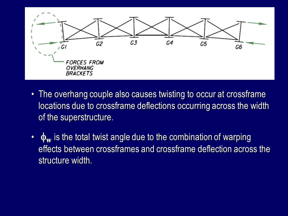 The overhang couple also causes twisting to occur at crossframe locations due to crossframe deflections occurring across the width of the superstructure.