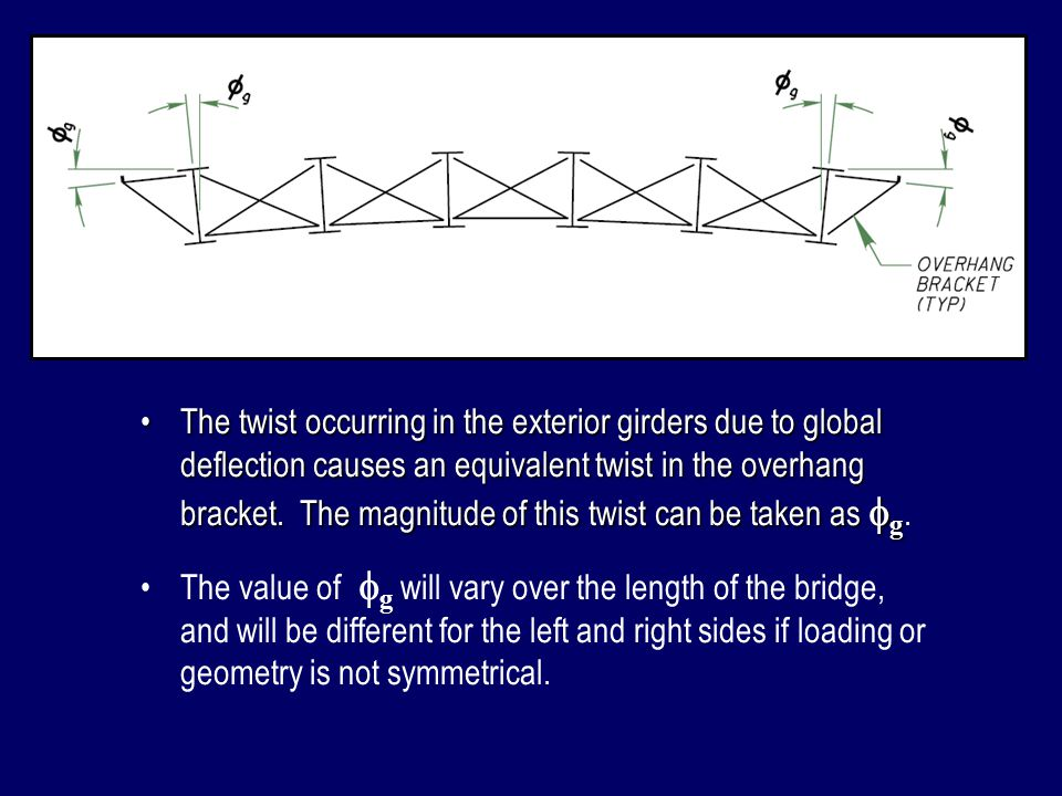 The twist occurring in the exterior girders due to global deflection causes an equivalent twist in the overhang bracket. The magnitude of this twist can be taken as fg.