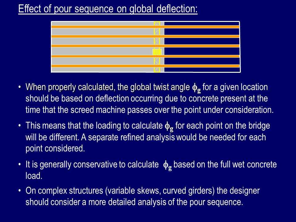Effect of pour sequence on global deflection: